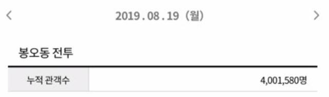 '봉오동 전투' 400만 관객 돌파, 뜨거운 승리 재현한 22인의 감사 인증샷