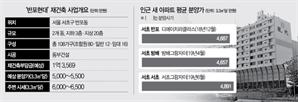 '재초환' 첫타자 반포현대, 비싼 분양가 청약 성적은?