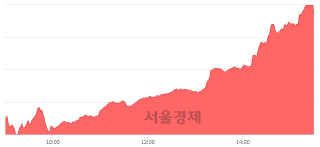 [마감 시황]  외국인과 기관의 동반 매수세.. 코스닥 607.01(▲12.36, +2.08%) 상승 마감