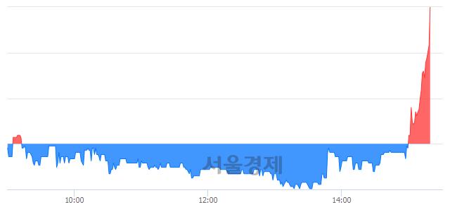 코대봉엘에스, 전일 대비 7.66% 상승.. 일일회전율은 1.95% 기록