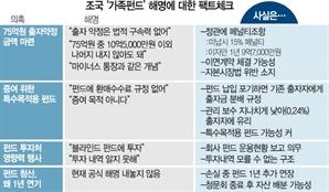 """조국 약정액 75억 완납의무 없다?…미납땐 지연이자 연9.7억 """"이면계약 가능성"""""""