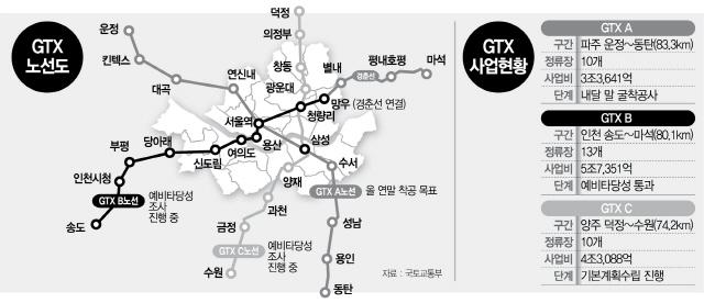 B노선 예타 통과…GTX, 수도권 집값 뒤흔드나