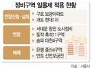 구로 보광·개포 현대 1차, 일몰기한 연장되나 '촉각'