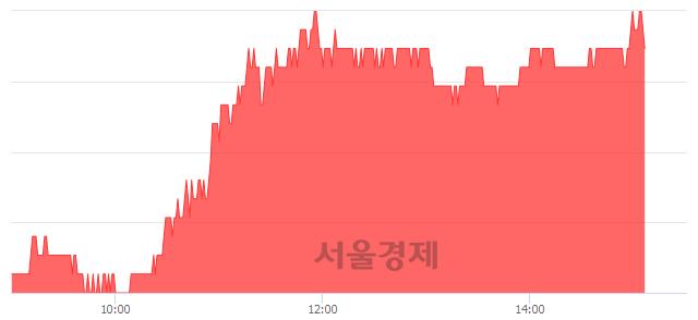 유JB금융지주, 매수잔량 308% 급증