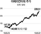 [글로벌 HOT스톡] 5G 설비투자 수혜 리츠 美 아메리칸타워