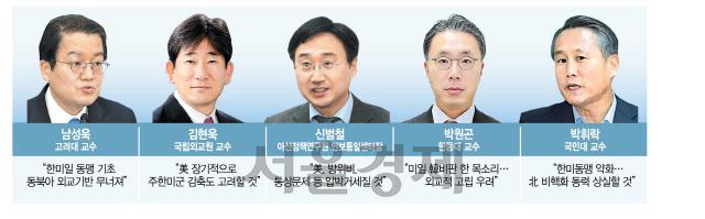 '韓 '아무도 흔들 수 없는 나라' 아닌 '아무도 돌보지 않는 나라' 될것'