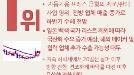 【속보】 다음주 첫 폭등 예감 종목 BEST 5