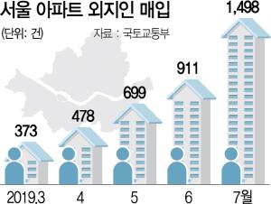 다시 늘어난 서울 아파트 '상경투자'