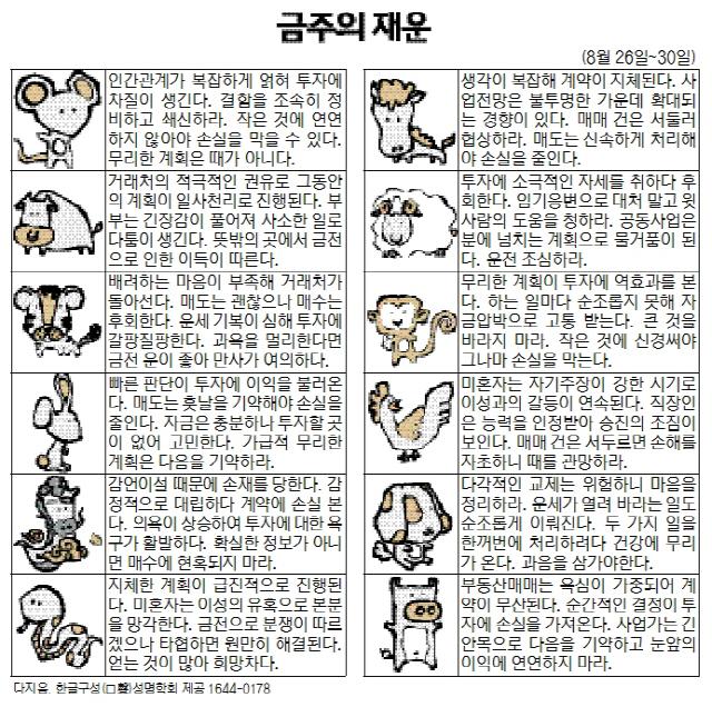 금주의 재운[8월 26일~30일]