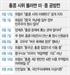 """""""美, 홍콩 시위대 자금줄""""…中, 무력개입 구실 삼나"""