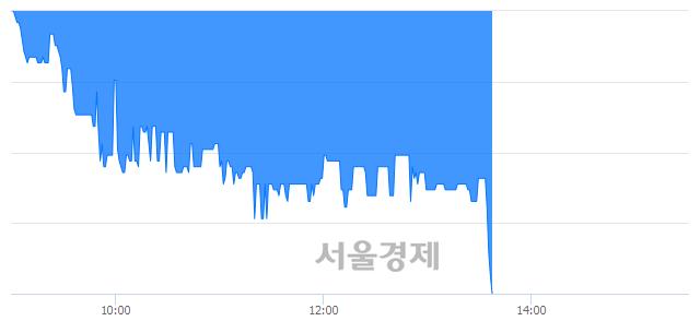 코모다이노칩, 매도잔량 376% 급증