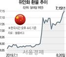 日 2%대·홍콩 장중 3% '도미노 추락'...엔화·금값은 치솟아