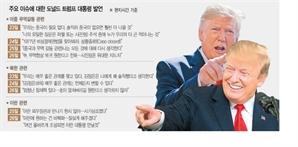 [Global 인사이드] 경제 불확실성 키우는데…'극과 극' 오가는 트럼프