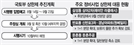 내달 역대 최대 반대집회…커지는 상한제 파열음