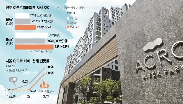 반포 '아리팍' 59㎡ 24억 거래설...더 빨라진 강남 '3.3㎡당 1억 시대'