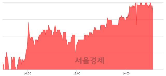 코원익홀딩스, 매수잔량 619% 급증