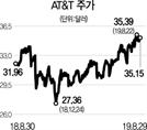 [글로벌 HOT스톡] 5G에 미디어·고배당까지... '팔방미인' AT&T
