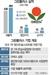 [머니+] 70억 공모에 4,900억 몰렸다 ... 스마트팜 제조업체 '그린플러스' IPO 성공기