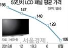 [단독] LG디스플레이도 희망퇴직… '탈 LCD' 속도낸다