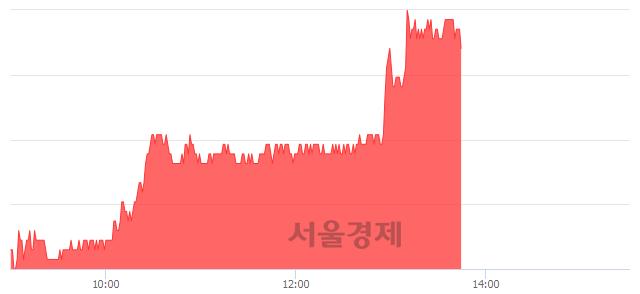 유한독, 5.98% 오르며 체결강도 강세 지속(165%)