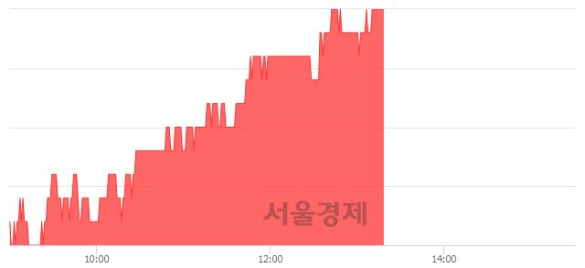 <코>태웅, 5.85% 오르며 체결강도 강세 지속(276%)