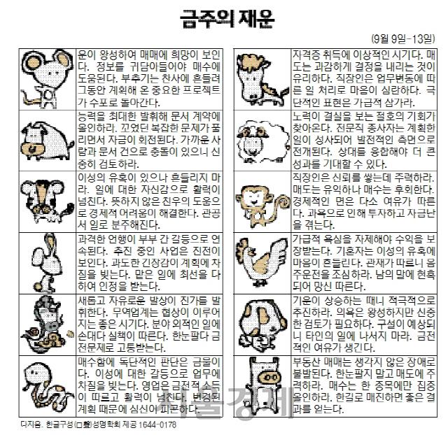 금주의 재운[9월 9일~13일]