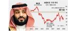 [글로벌 인사이드] 저유가에 '불문율' 깬 사우디 왕실…감산 탄력받나