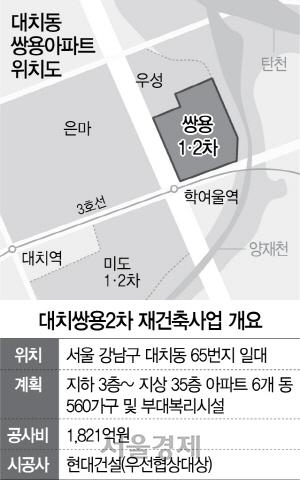 강남 대치쌍용2차 재건축 '재초환 부담'에도 재시동