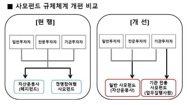 [시그널] 제도 허점 노린 曺가족펀드…'제2의 코링크PE' 막으려면