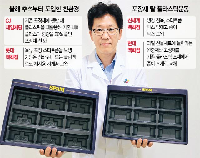 '쓰레기 80톤 감축'...선물세트 '포장재와의 전쟁'