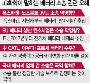 """LG화학 """"배터리 기술보호가 곧 국익"""""""
