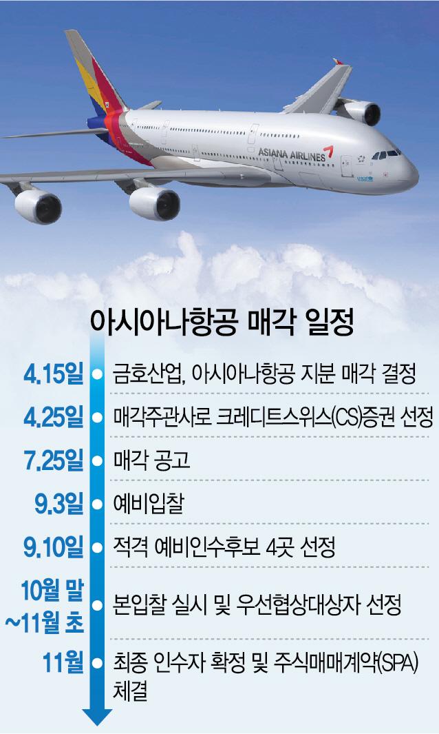 [시그널]이동걸 '조만간 새 대기업 나타날 것'…아시아나 인수전 판 흔드나