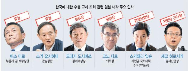 [日 내각 우익계 전면배치] '극우본색' 아베…'역사전쟁·개헌' 의도 노골화
