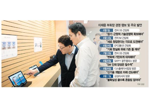 이재용, 대법판결 후 첫 현장경영…'불확실성 클수록 흔들림 없어야'
