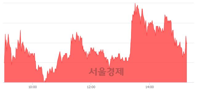 유부산산업, 매수잔량 391% 급증
