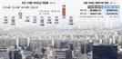 서울은 곳곳 신고가...지방은 3억짜리가 2억 초반으로 뚝