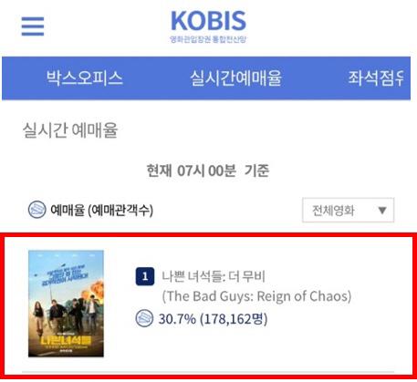 '나쁜 녀석들: 더 무비' 개봉 첫 날 24만 명 기록, 추석 흥행 본격 시동