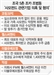 檢, 曺 5촌조카 '몸통' 규명 주력…펀드 의혹 퍼즐 풀릴까