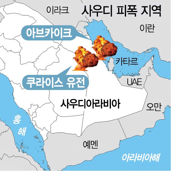 사우디유전 피폭…국제유가 '비상'