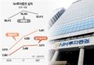 [서경스타즈IR]NH투자증권, IB·WM·해외 '균형성장'에 실적 高高