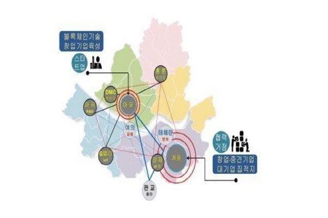 서울시, 마포구에 '블록체인지원센터' 만든다