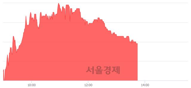 코에스트래픽, 3.26% 오르며 체결강도 강세 지속(127%)