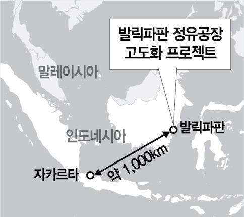 해외수주 잇단 잭팟...현대엔지니어링, 2.6조 印尼 정유공장 따내