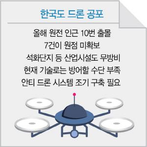 [석유시설 드론 공습 후폭풍] 원전·산단 인근서 올 10번 출몰..韓도 드론 공포 확산