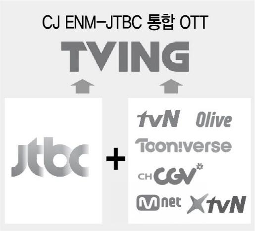 CJ ENM·JTBC도 통합서비스...막 오른 'OTT 大戰'