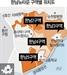 용산 한남2구역 재개발 속도…서울시 도시재정비委 심의 통과