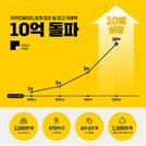 카카오페이지, 국내 종합 콘텐츠 플랫폼 최초로 일 거래액 10억 돌파