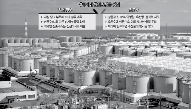 [사이언스] '원전 오염수'에 담긴 삼중수소, 정화기술 없고 기준치도 훌쩍
