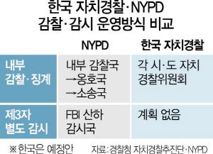 [자치경찰, 치안시스템의 대전환]위장취업·잠입수사로 비리경찰 색출…유착 가능성 원천차단