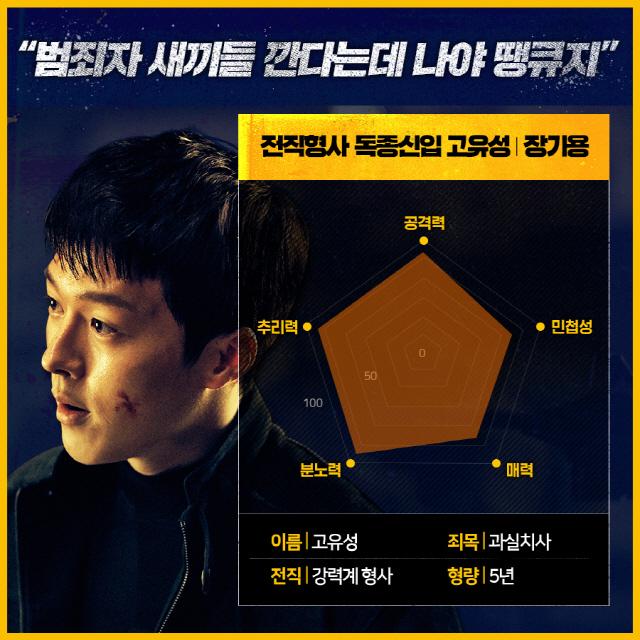 '나쁜 녀석들: 더 무비' 캐릭터 액션 카드 4종 공개, 각양각색 액션 스타일